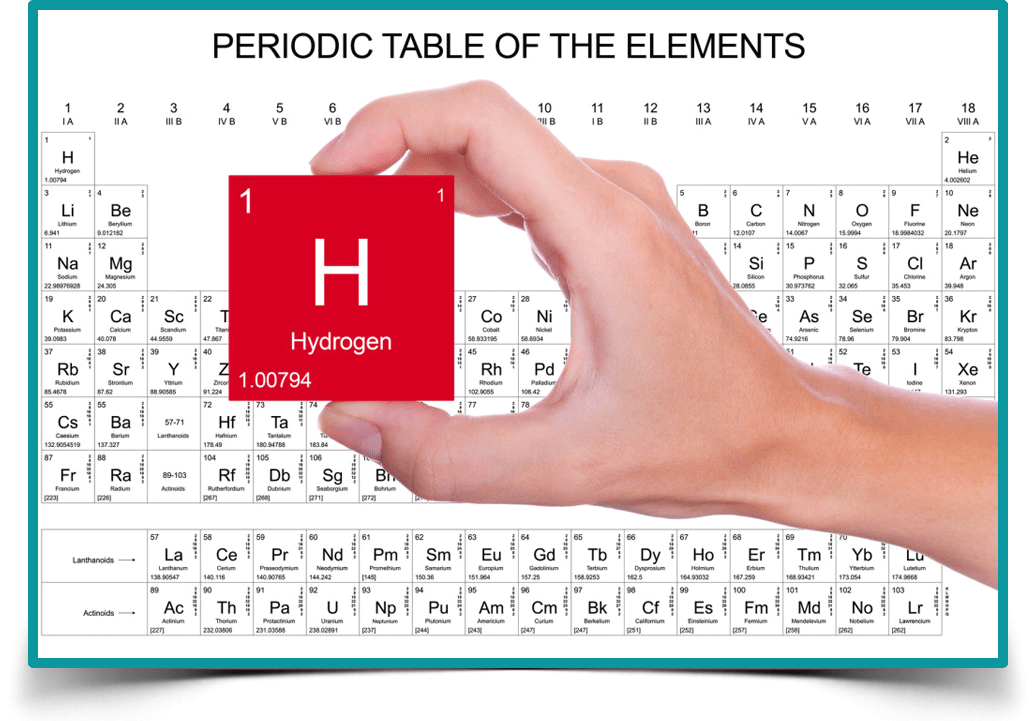Periodic Table of Elements Hydrogen